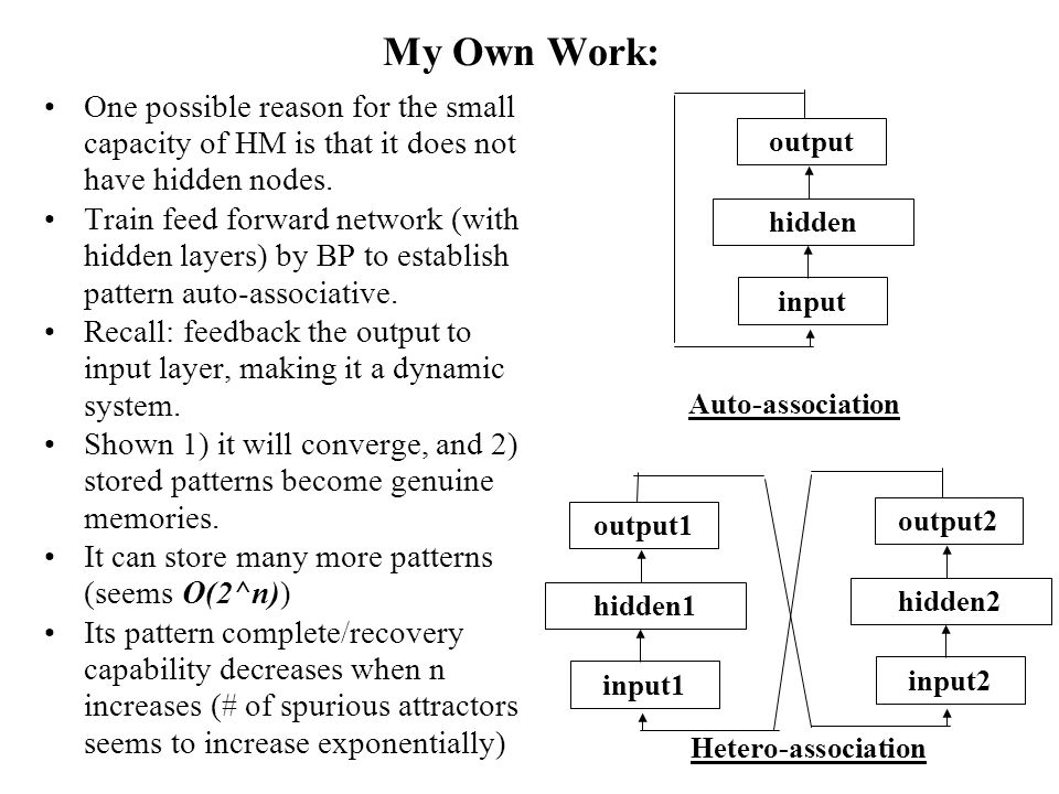 My Own Work: One possible reason for the small capacity of HM is that it does not have hidden nodes.