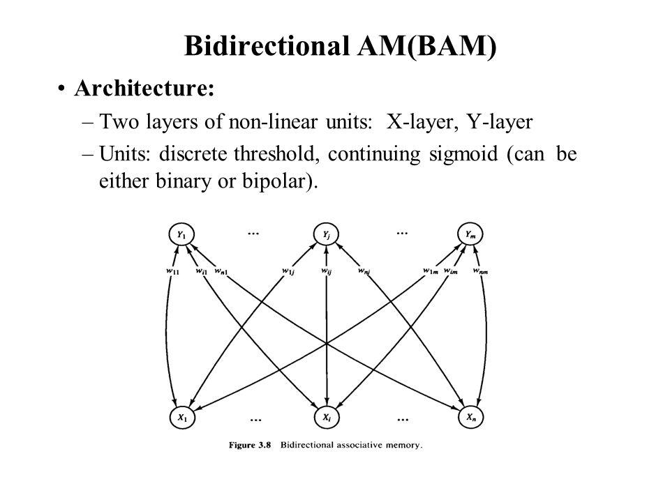 Bidirectional AM(BAM)