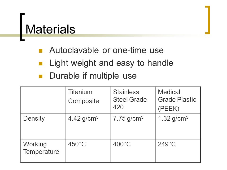 Materials Autoclavable or one-time use Light weight and easy to handle