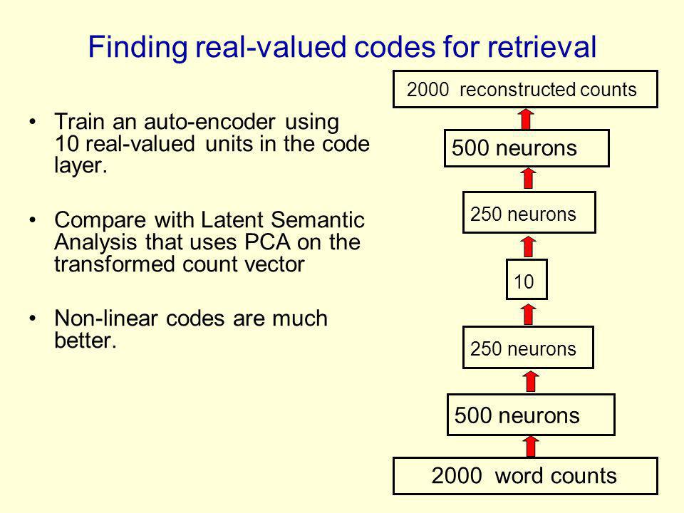 Finding real-valued codes for retrieval