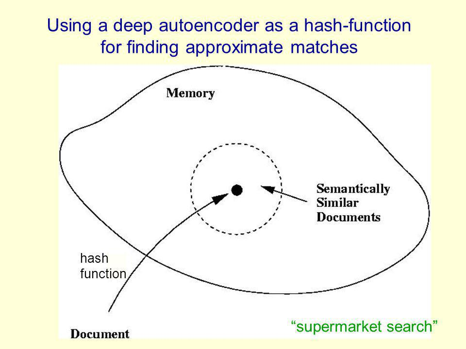 Using a deep autoencoder as a hash-function for finding approximate matches