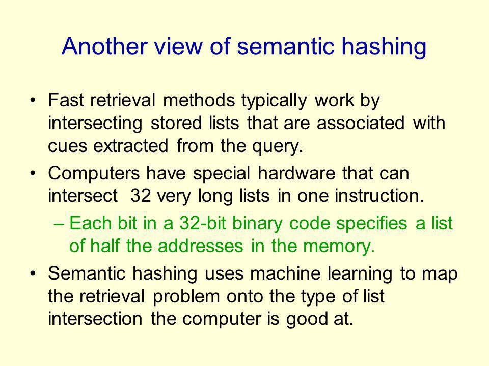 Another view of semantic hashing