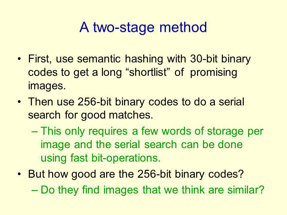 A two-stage method First, use semantic hashing with 30-bit binary codes to get a long shortlist of promising images.