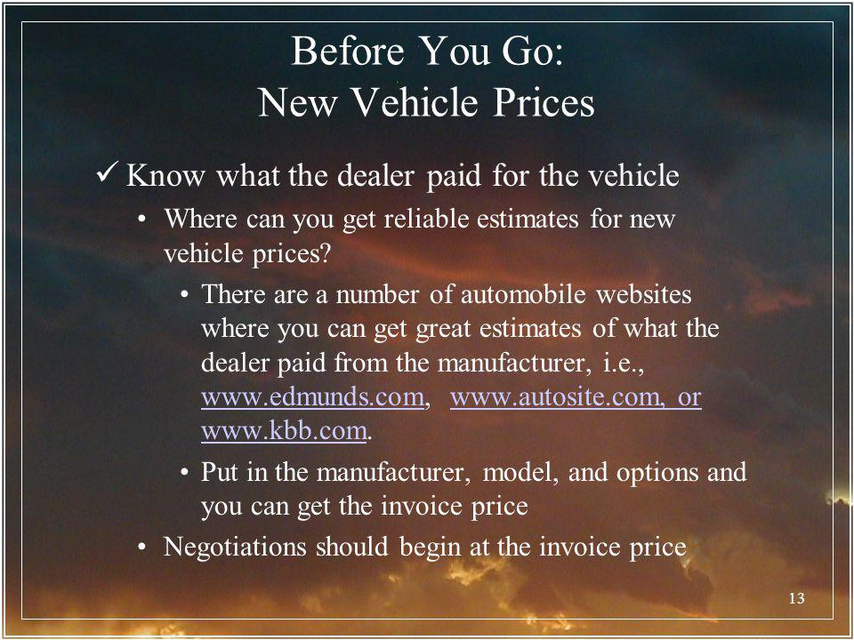 Before You Go: New Vehicle Prices