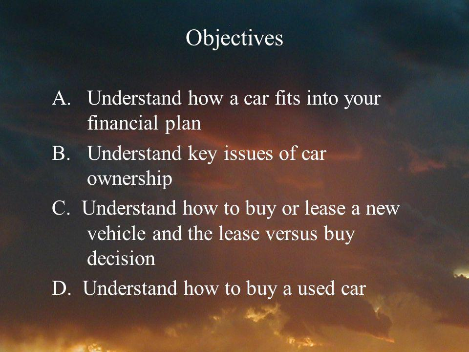 Objectives Understand how a car fits into your financial plan