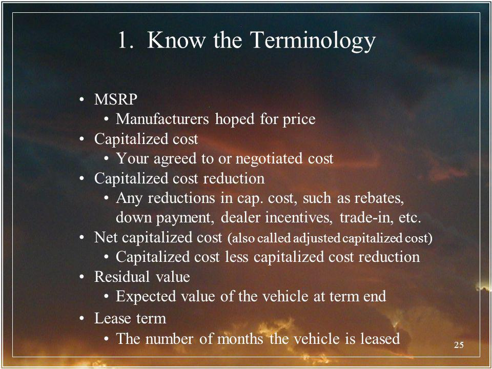 1. Know the Terminology MSRP Manufacturers hoped for price