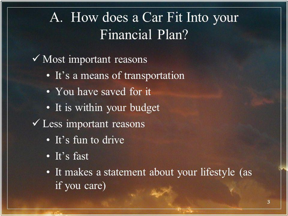 A. How does a Car Fit Into your Financial Plan