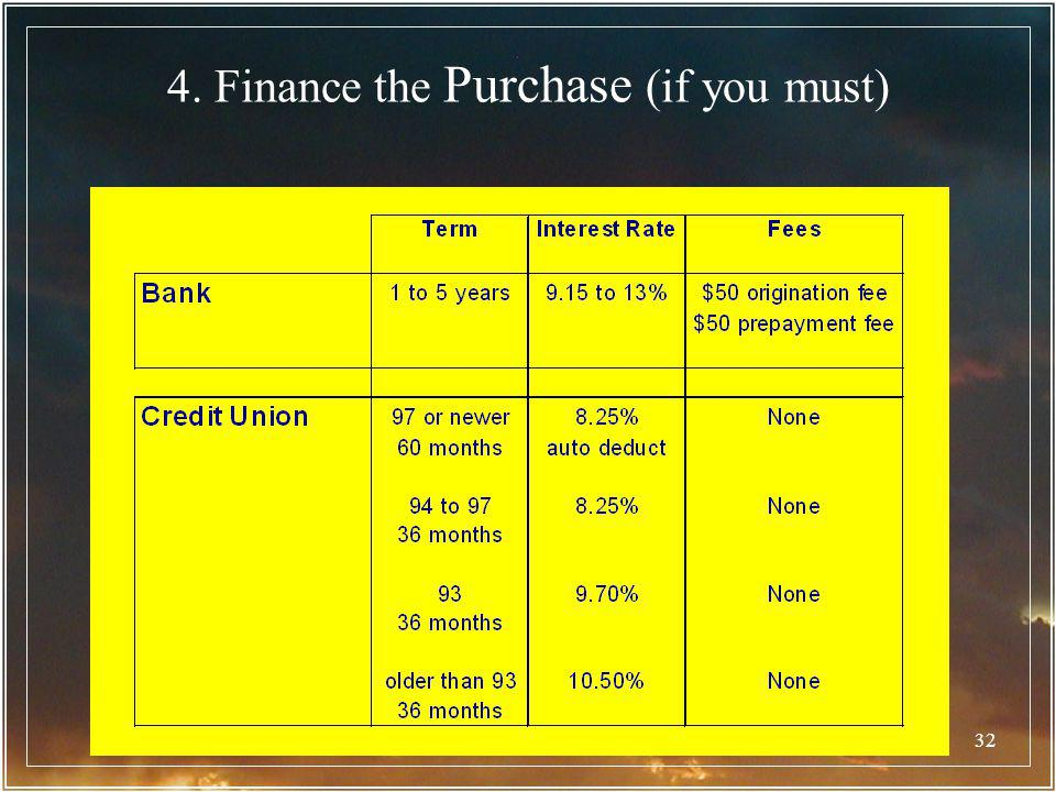 4. Finance the Purchase (if you must)
