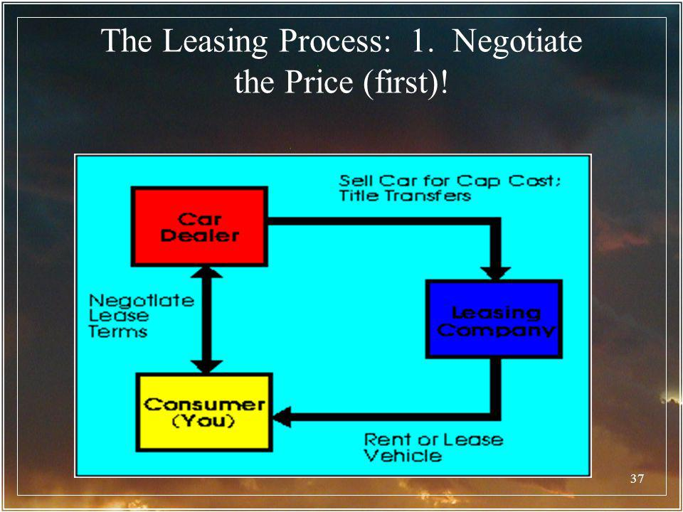 The Leasing Process: 1. Negotiate the Price (first)!