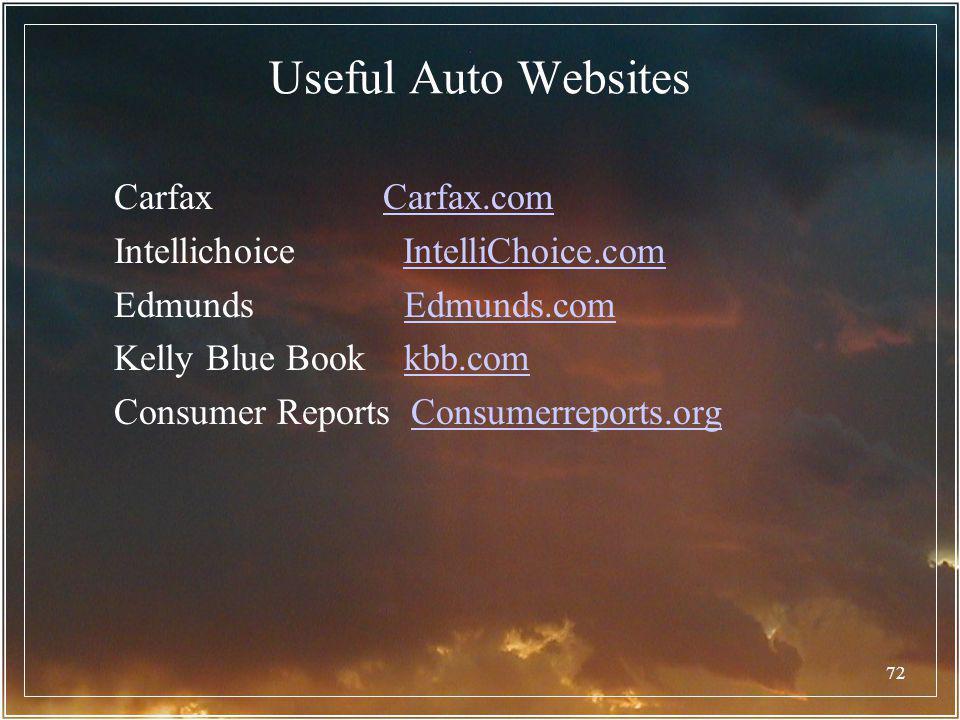 Useful Auto Websites Carfax Carfax.com Intellichoice IntelliChoice.com