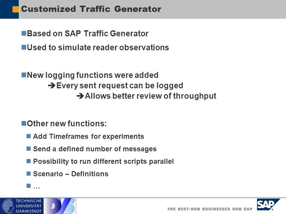 Customized Traffic Generator