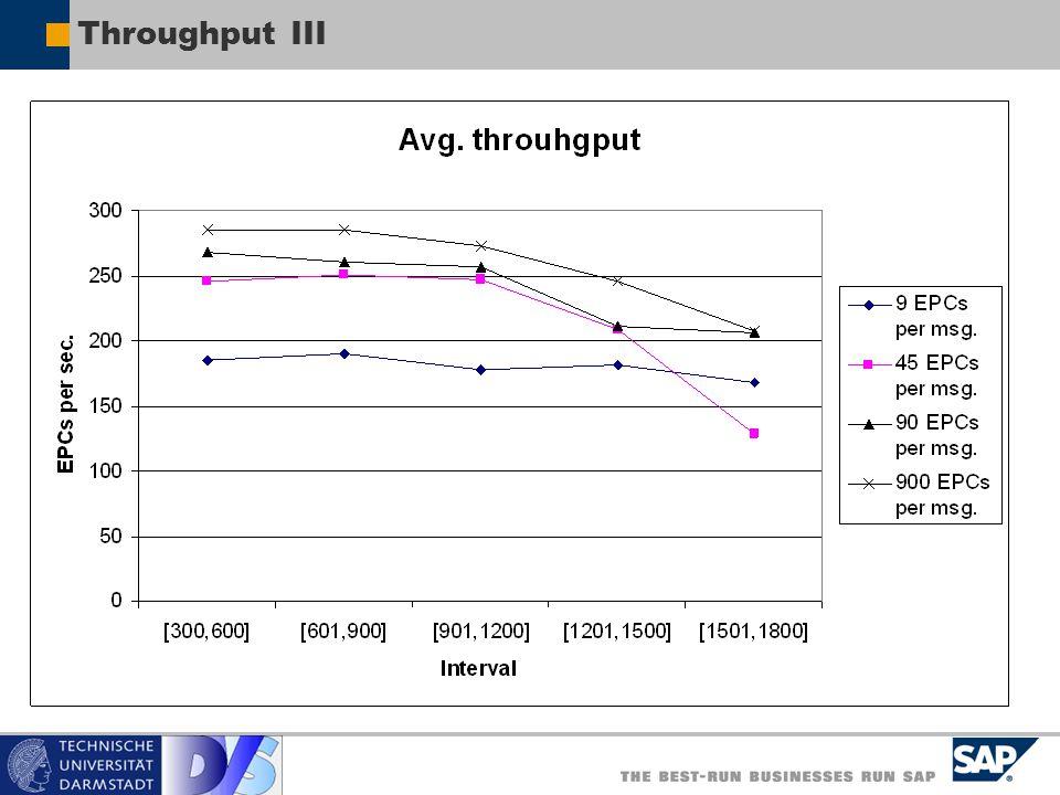 Throughput III