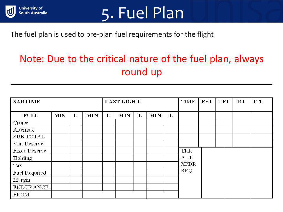 Note: Due to the critical nature of the fuel plan, always round up