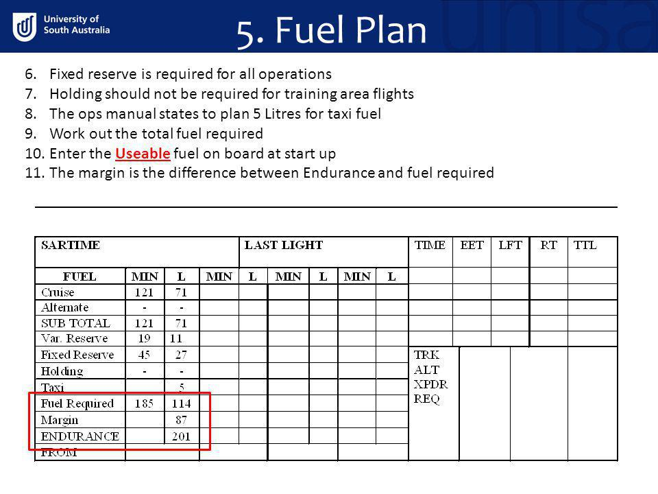 5. Fuel Plan Fixed reserve is required for all operations