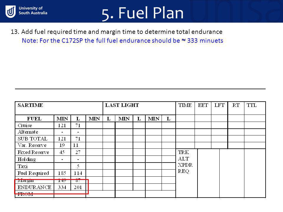 5. Fuel Plan Add fuel required time and margin time to determine total endurance.