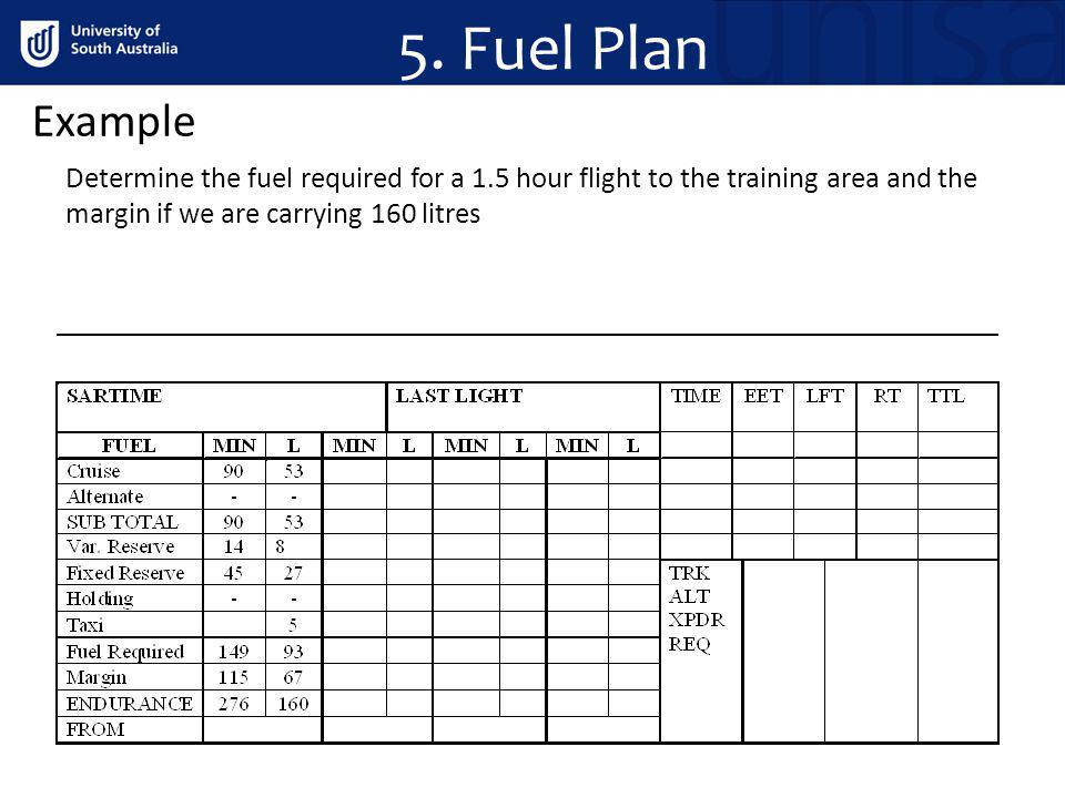 5. Fuel Plan Example.