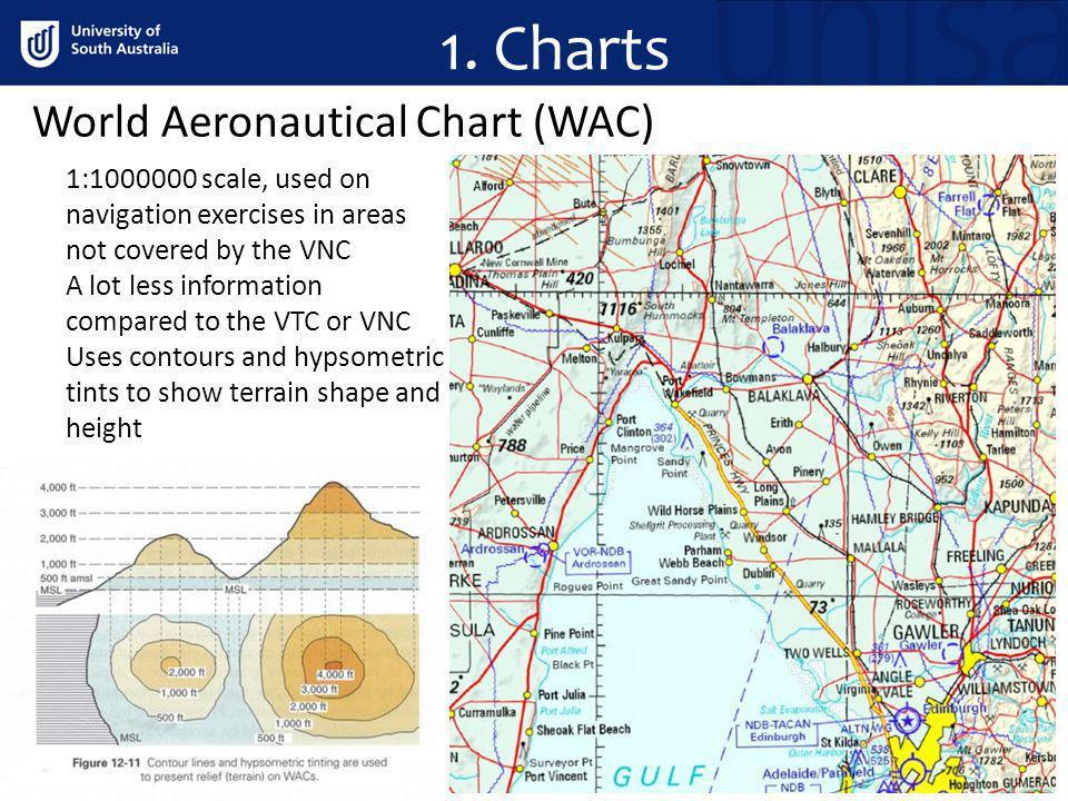 1. Charts World Aeronautical Chart (WAC)