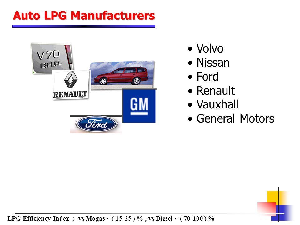 Auto LPG Manufacturers