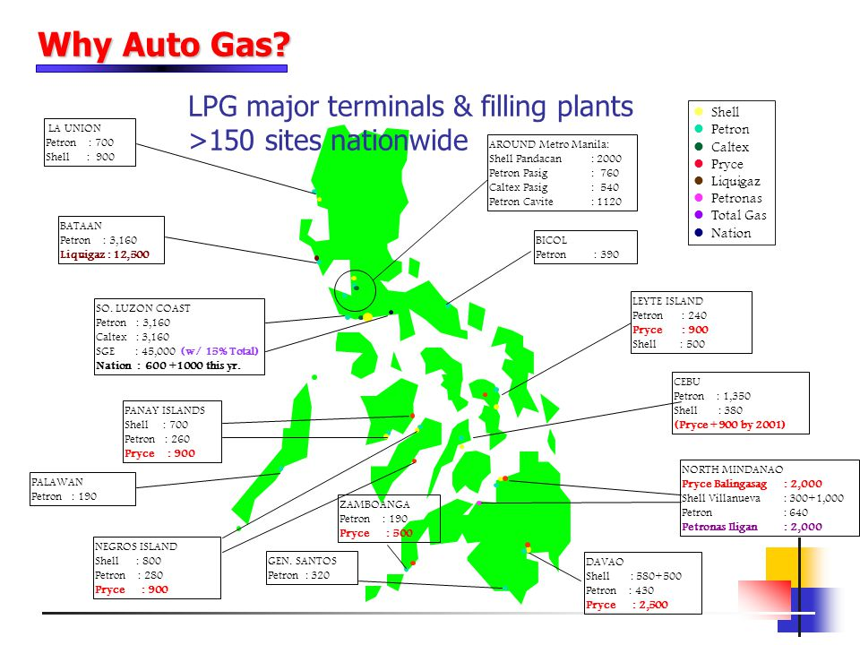 LPG major terminals & filling plants >150 sites nationwide