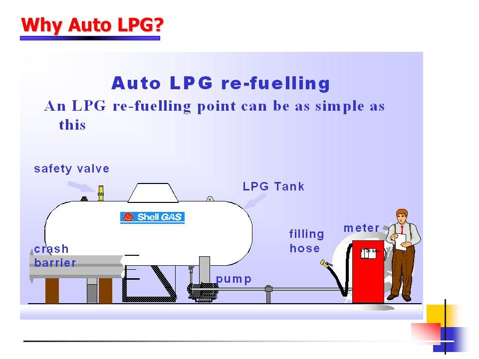 Why Auto LPG