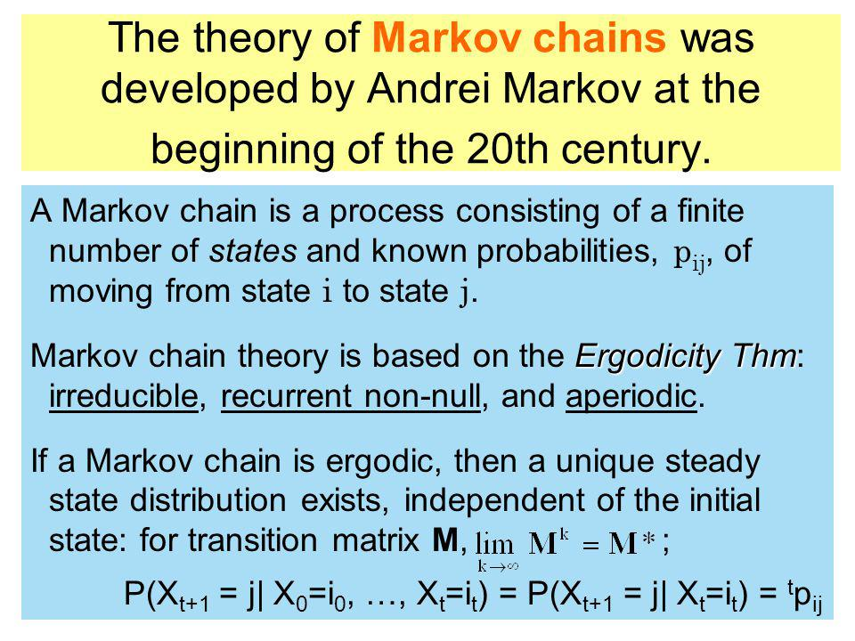 The theory of Markov chains was developed by Andrei Markov at the beginning of the 20th century.
