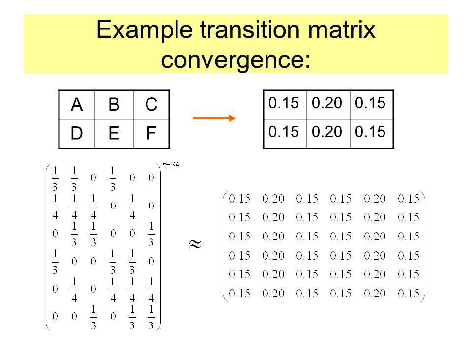 Example transition matrix convergence: