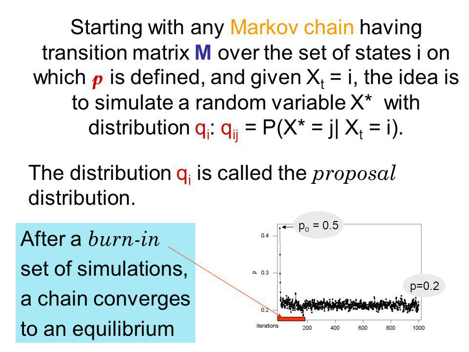 The distribution qi is called the proposal distribution.