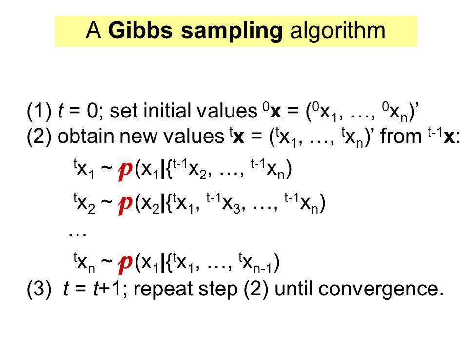A Gibbs sampling algorithm