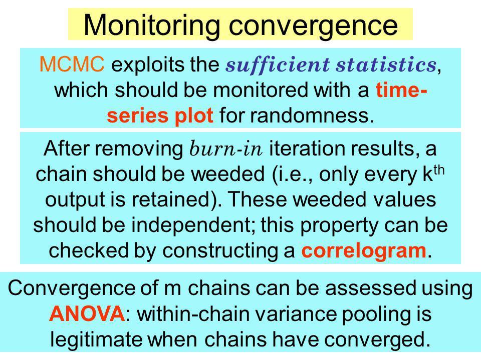 Monitoring convergence