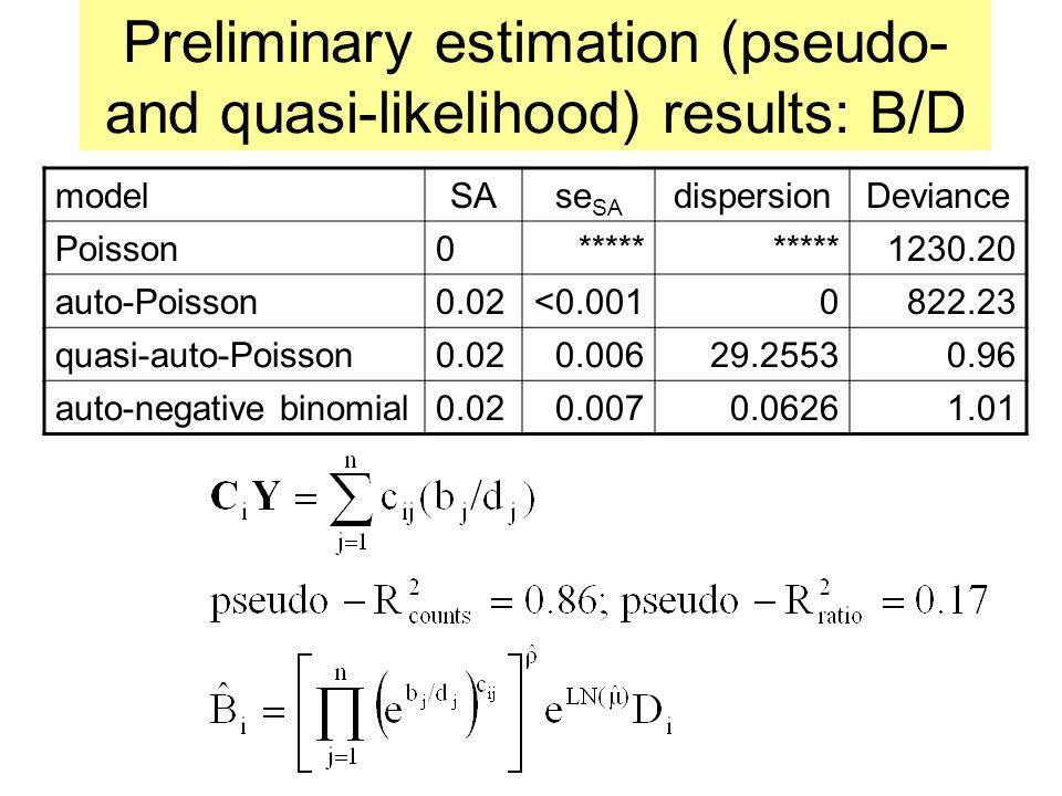 Preliminary estimation (pseudo- and quasi-likelihood) results: B/D