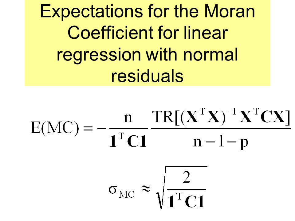 Expectations for the Moran Coefficient for linear regression with normal residuals