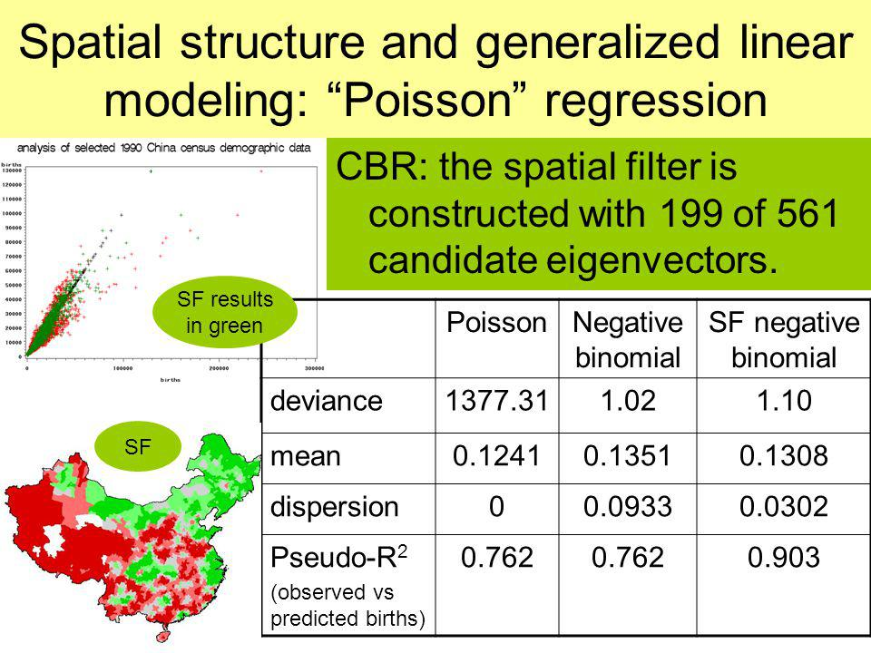 Spatial structure and generalized linear modeling: Poisson regression
