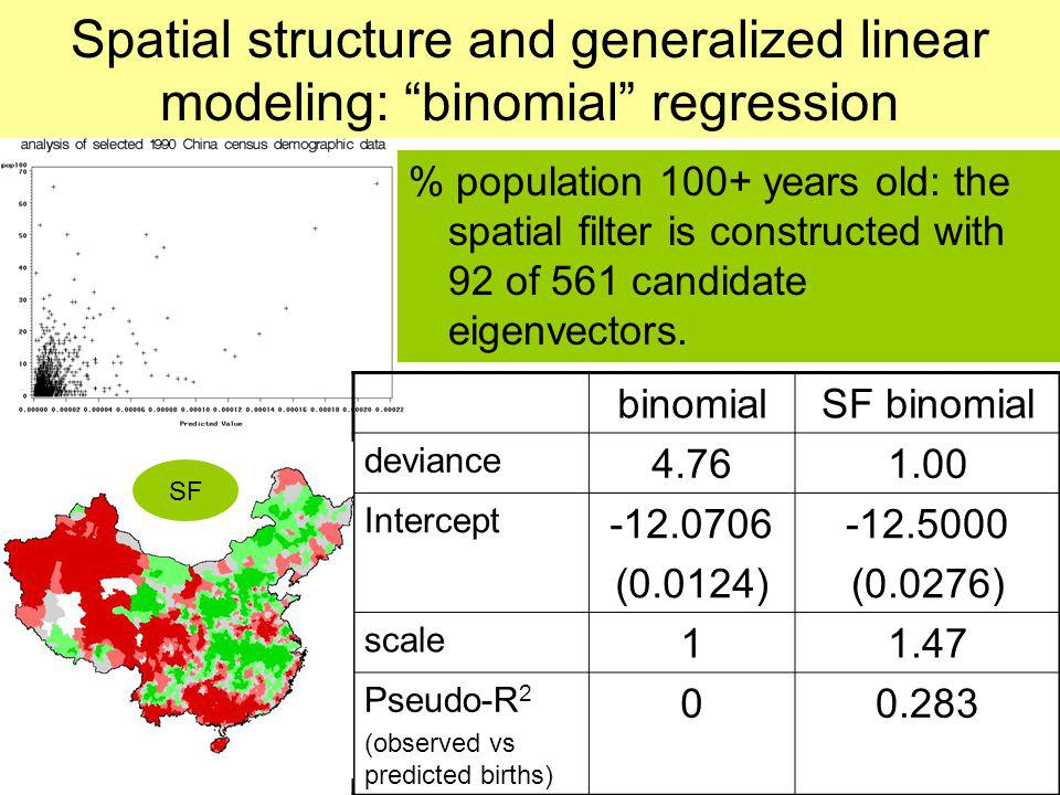 Spatial structure and generalized linear modeling: binomial regression