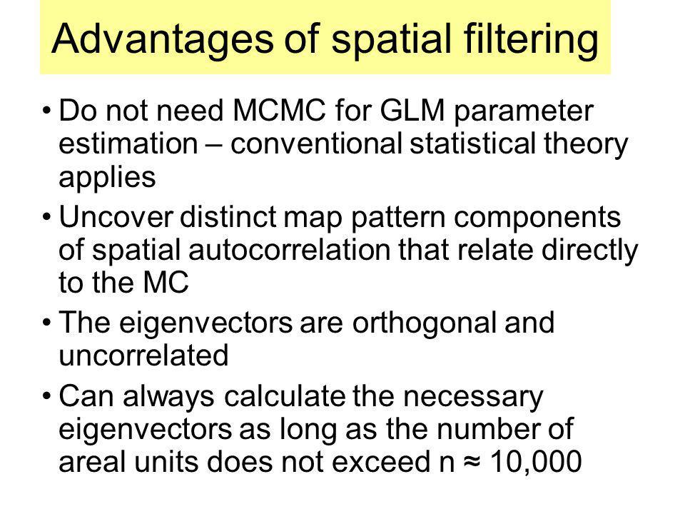 Advantages of spatial filtering