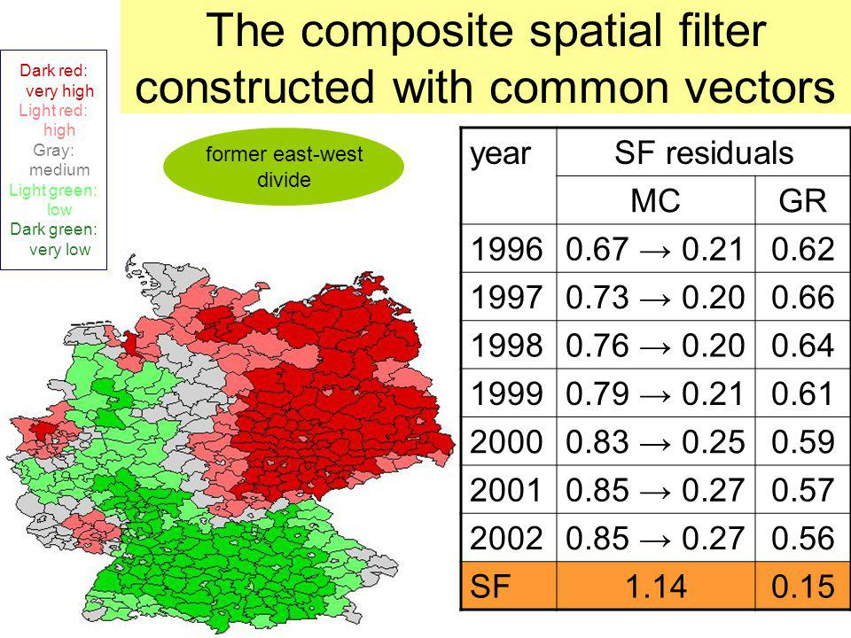 The composite spatial filter constructed with common vectors