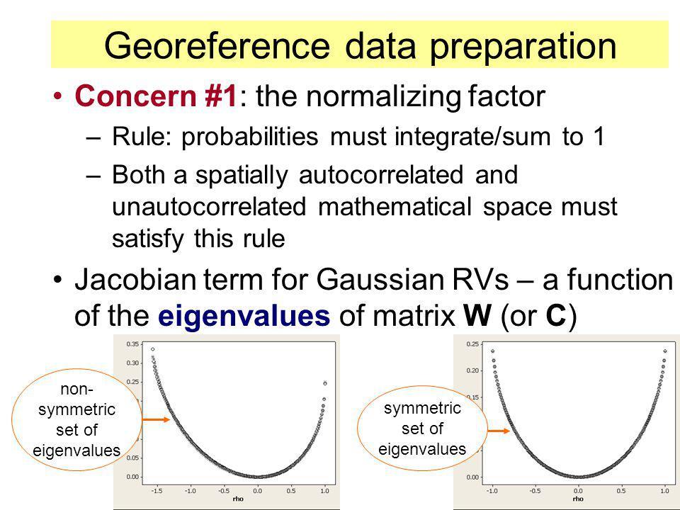 Georeference data preparation