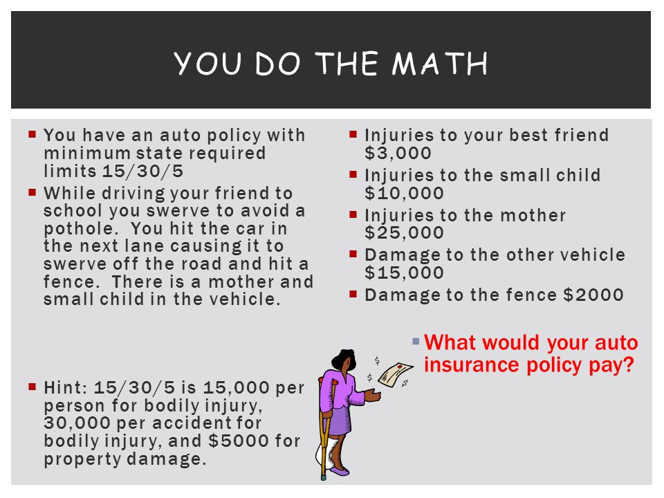 You Do the math What would your auto insurance policy pay