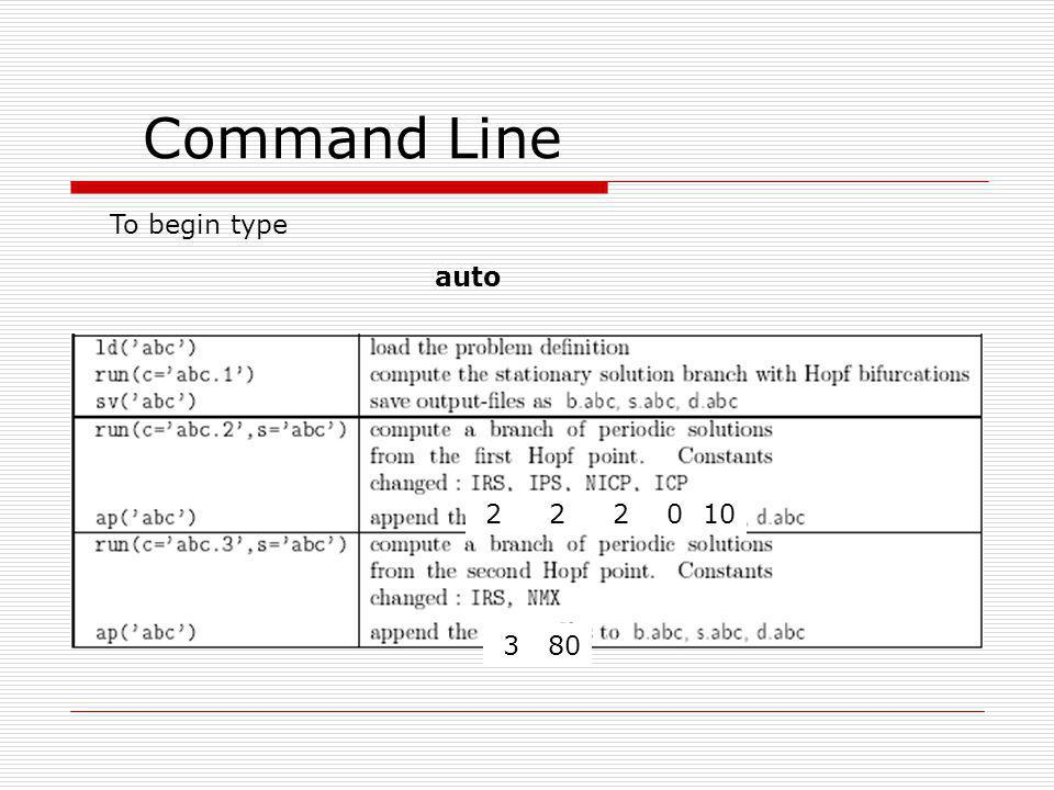 Command Line To begin type auto 2 2 2 0 10 3 80