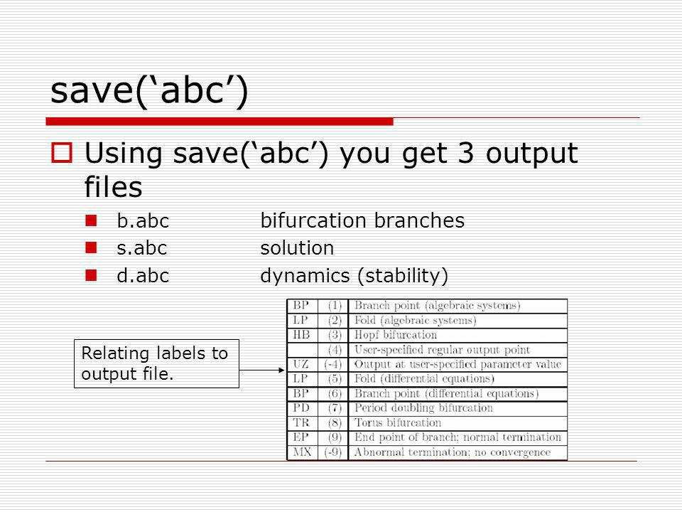 save('abc') Using save('abc') you get 3 output files