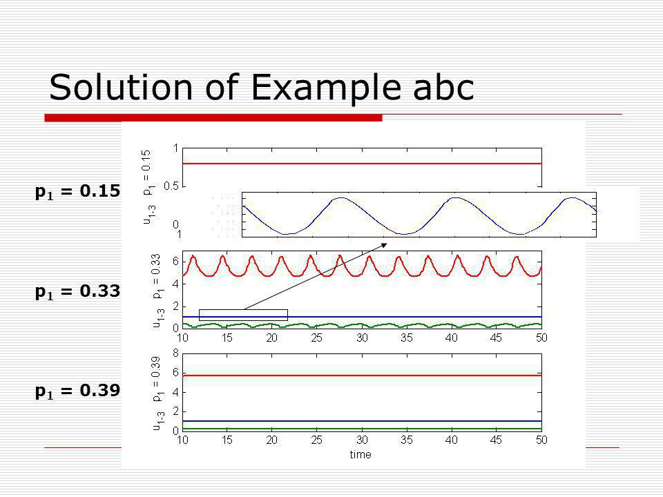 Solution of Example abc