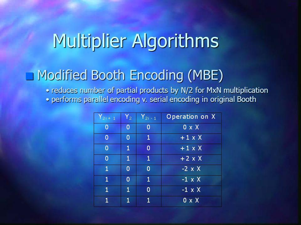 Multiplier Algorithms