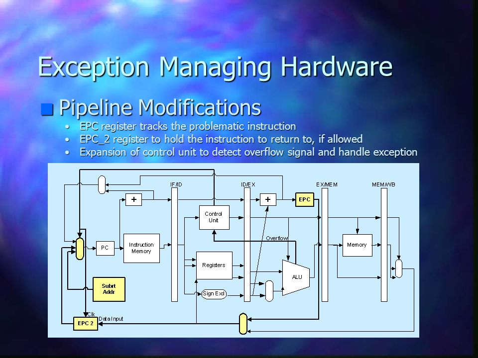 Exception Managing Hardware