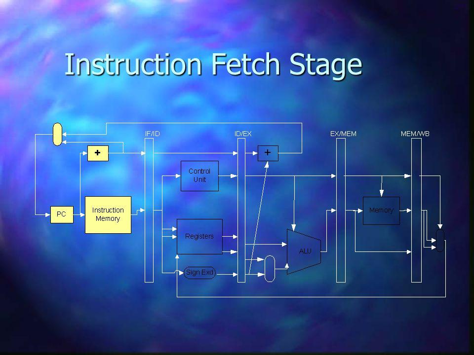 Instruction Fetch Stage