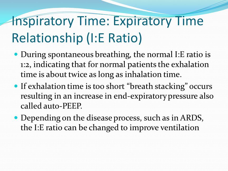 Inspiratory Time: Expiratory Time Relationship (I:E Ratio)