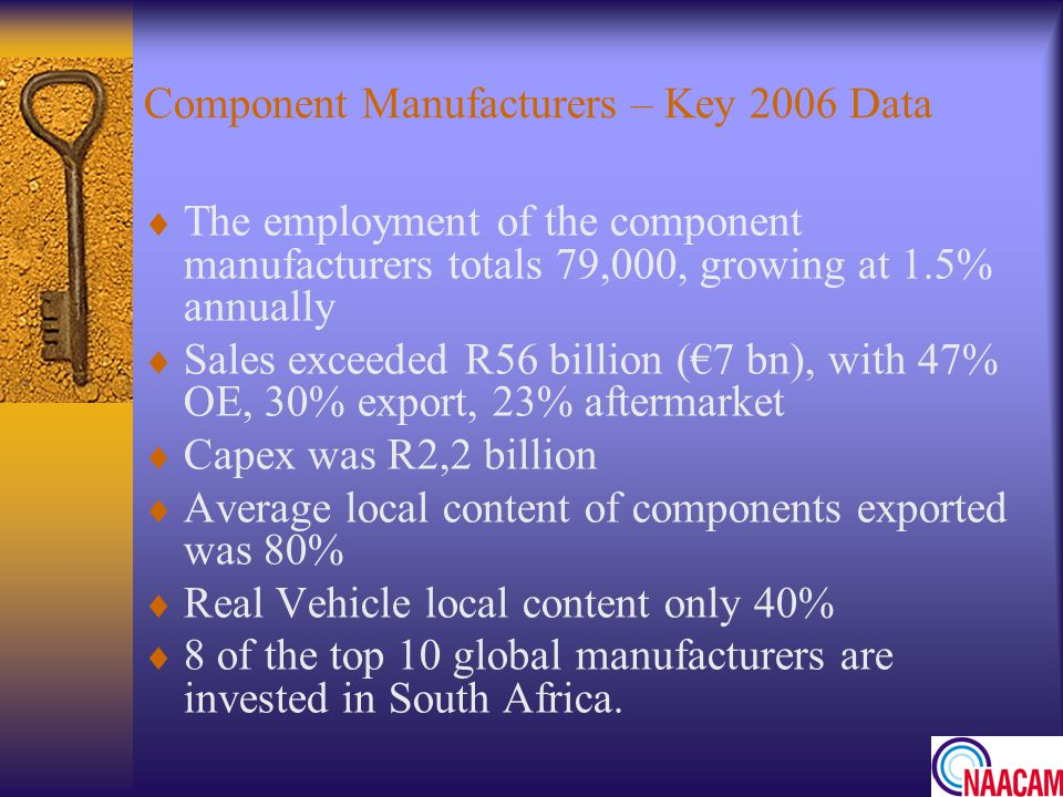 Component Manufacturers – Key 2006 Data