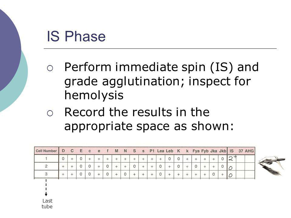 IS Phase Perform immediate spin (IS) and grade agglutination; inspect for hemolysis. Record the results in the appropriate space as shown: