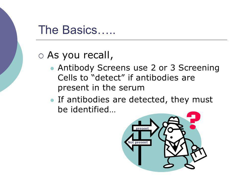 The Basics….. As you recall,