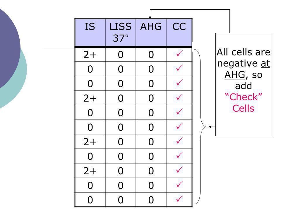 All cells are negative at AHG, so add Check Cells