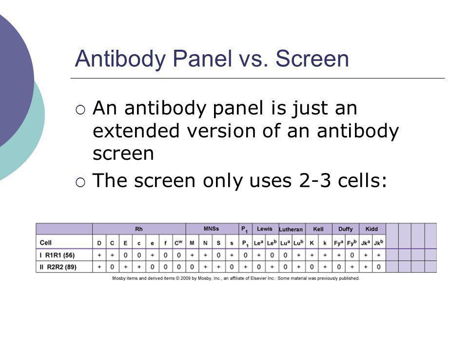 Antibody Panel vs. Screen