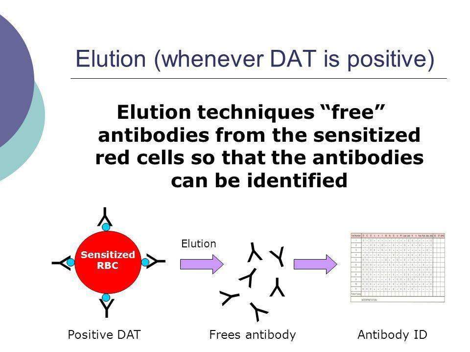 Elution (whenever DAT is positive)